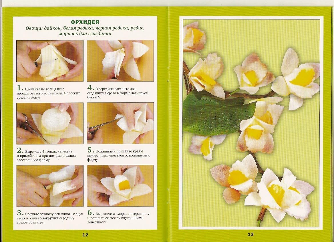 Поделку делать цветы как делать их