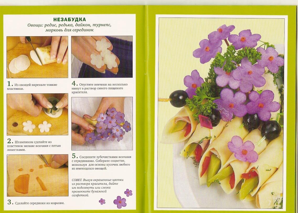 Вырезание из овощей и фруктов своими руками для начинающих