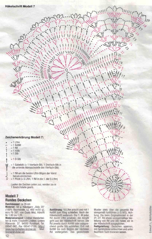 Схема крючком зонтик на свадьбу своими руками