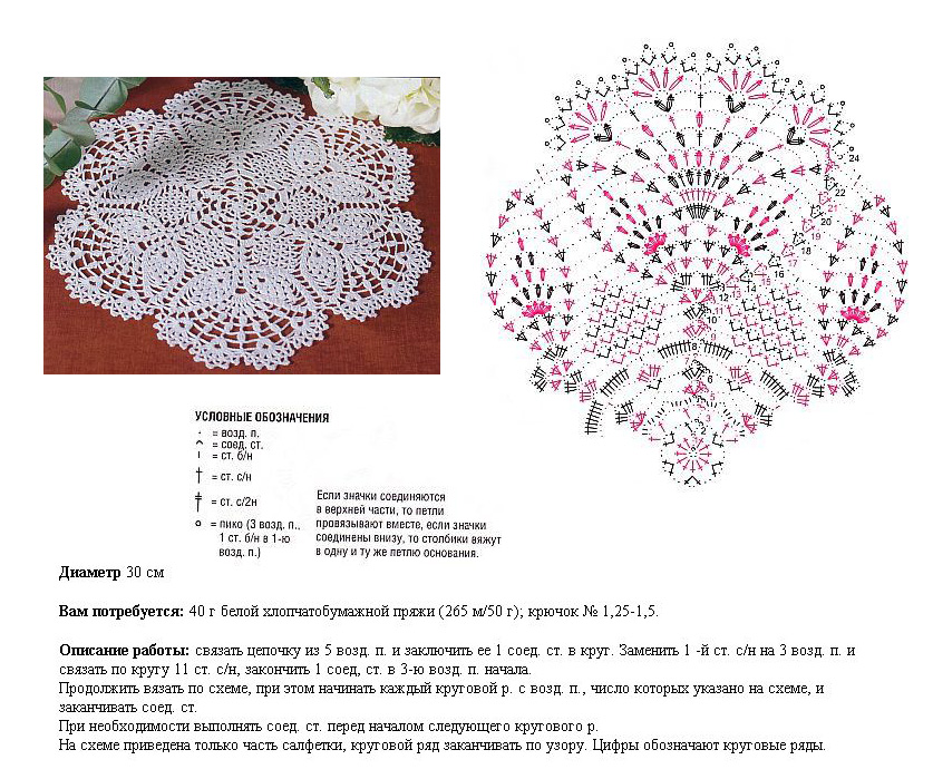 Вязание салфеток с описанием