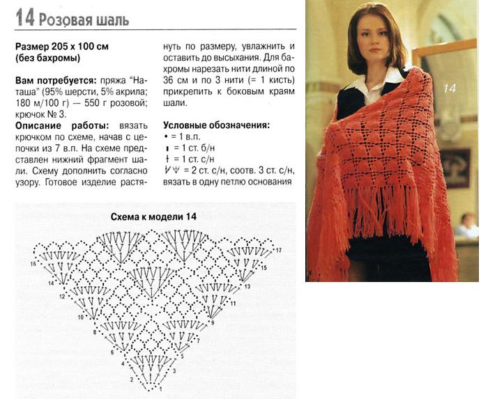 Вязание шалей с
